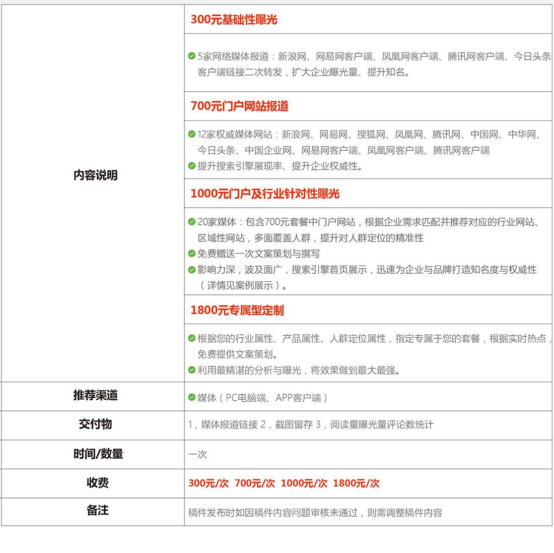 新闻营销推广页面-01_02