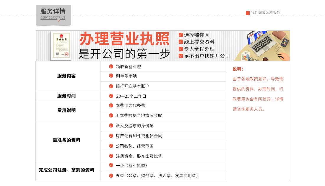 注册公司产品页-服务详情