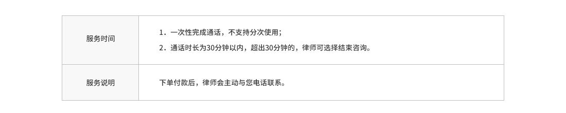 01-电话问律师_07