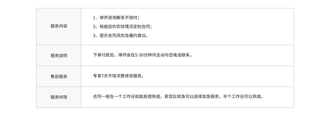 05-委托持股协议_06