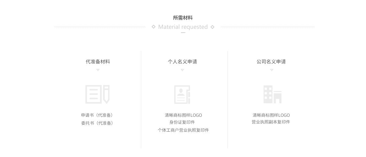 1-商标注册_02