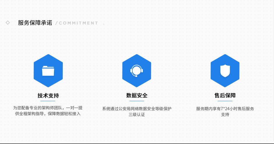 企业信息查询接口_05副本